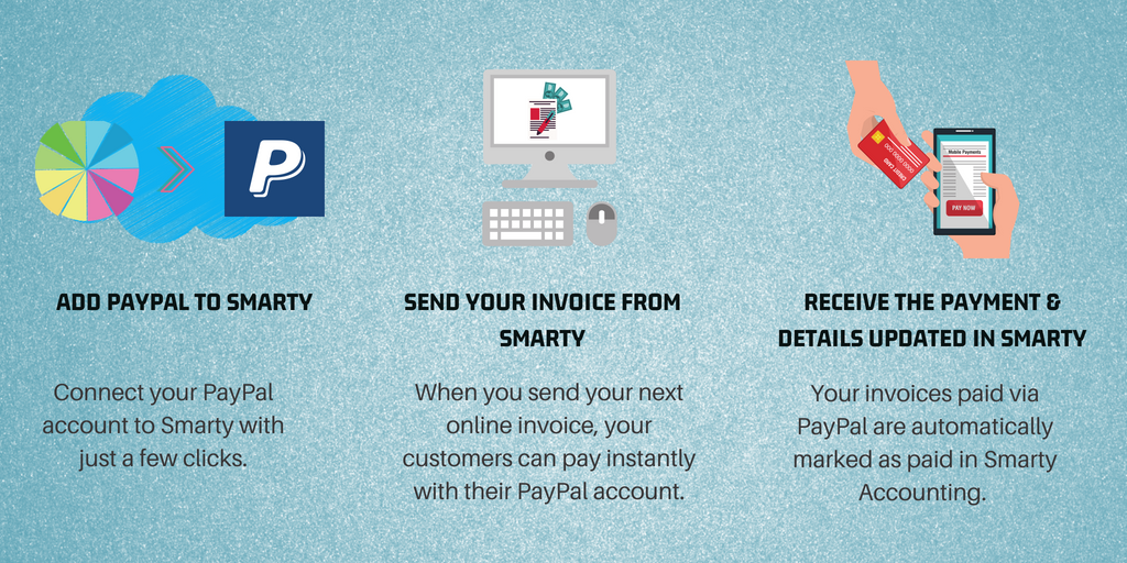 Smarty Software Links With Paypal